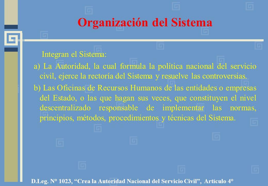 Organización del Sistema