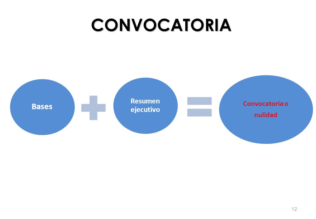 CONVOCATORIA Bases Resumen ejecutivo Convocatoria o nulidad