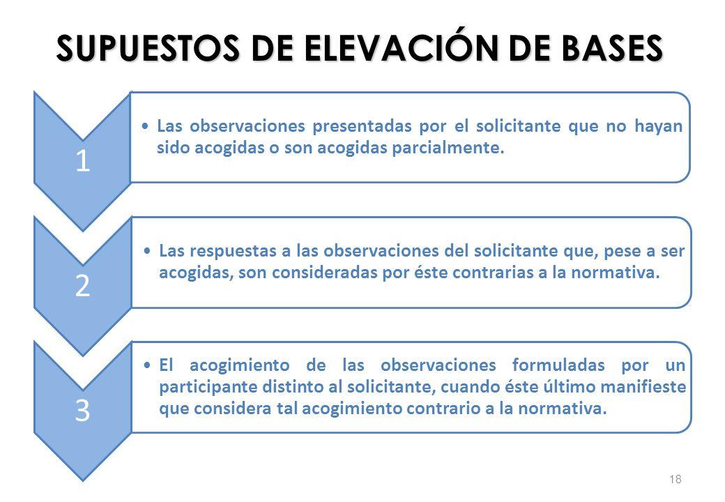 SUPUESTOS DE ELEVACIÓN DE BASES