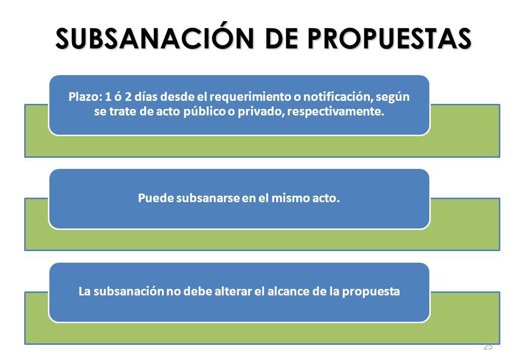 SUBSANACIÓN DE PROPUESTAS