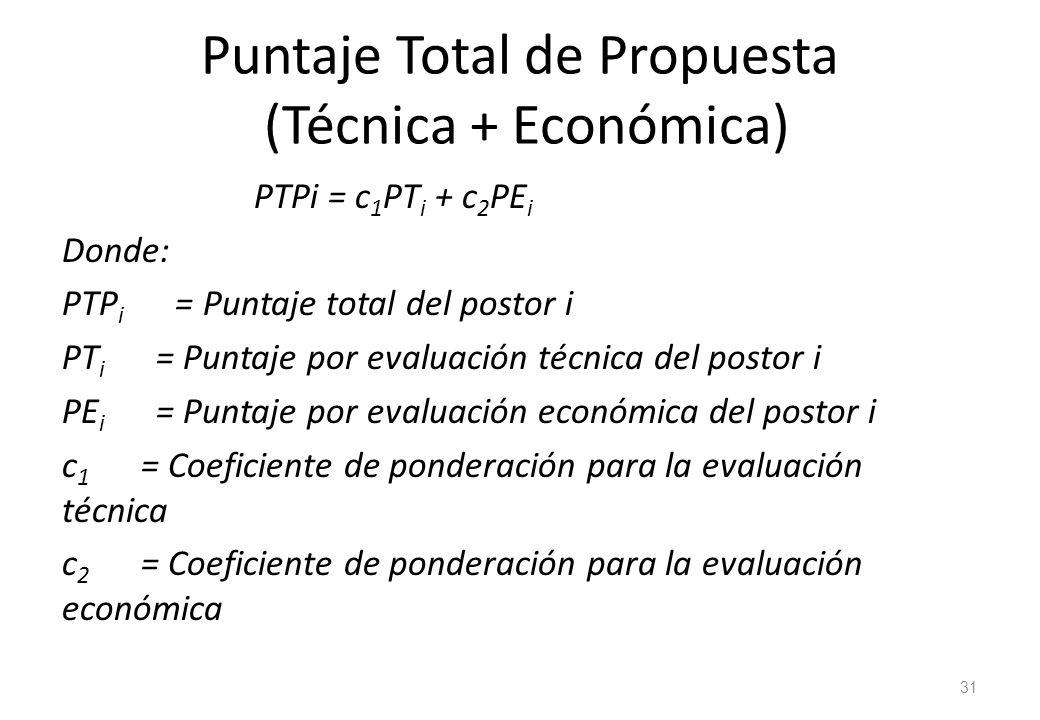 Puntaje Total de Propuesta (Técnica + Económica)