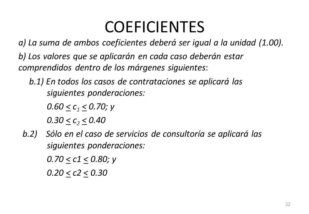 COEFICIENTES a) La suma de ambos coeficientes deberá ser igual a la unidad (1.00).