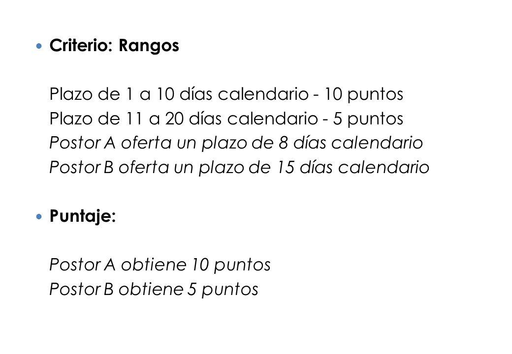 Criterio: Rangos Plazo de 1 a 10 días calendario - 10 puntos. Plazo de 11 a 20 días calendario - 5 puntos.