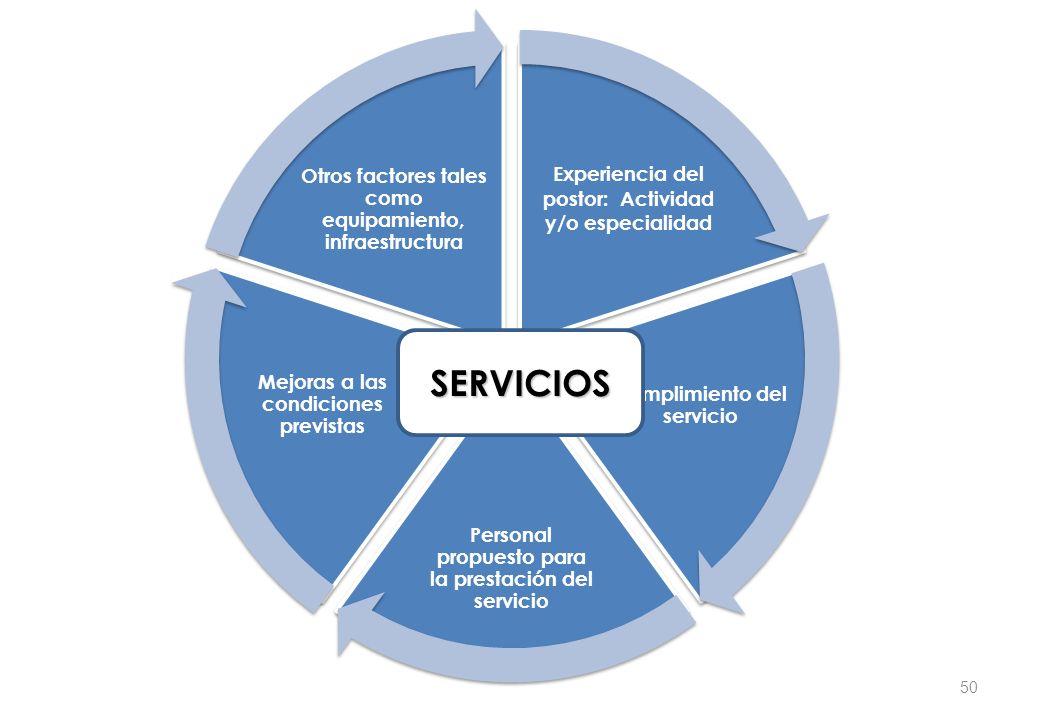 SERVICIOS Otros factores tales como equipamiento, infraestructura