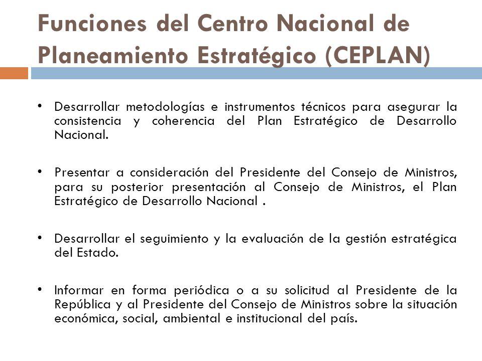 Funciones del Centro Nacional de Planeamiento Estratégico (CEPLAN)