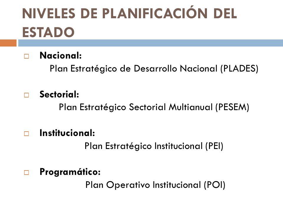 NIVELES DE PLANIFICACIÓN DEL ESTADO