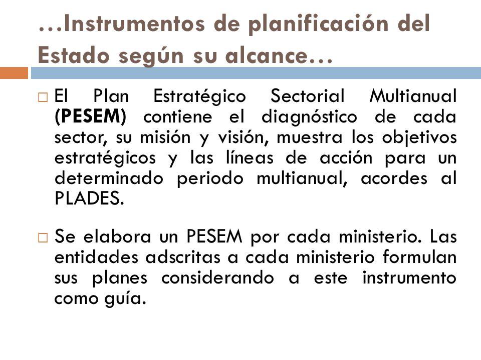 …Instrumentos de planificación del Estado según su alcance…