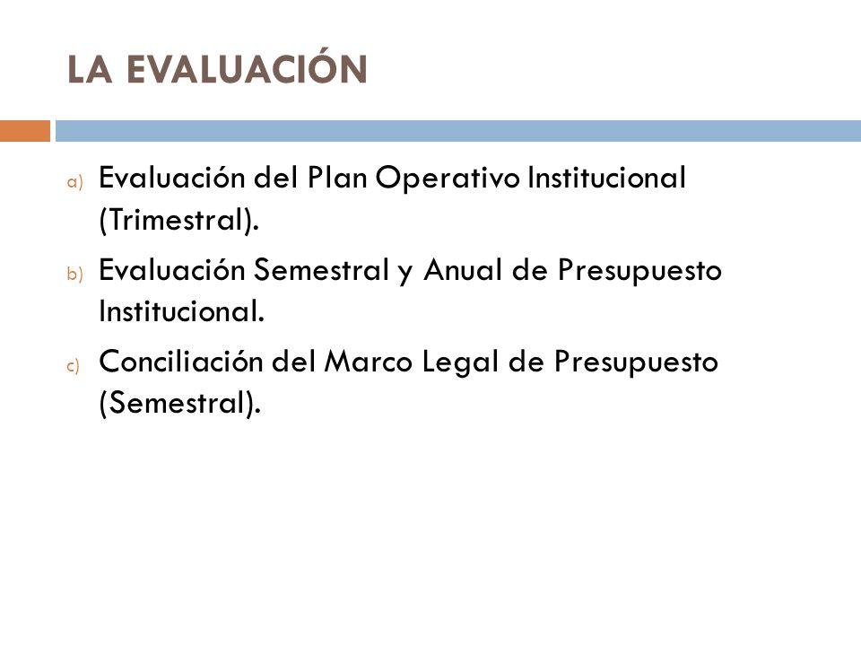 LA EVALUACIÓN Evaluación del Plan Operativo Institucional (Trimestral). Evaluación Semestral y Anual de Presupuesto Institucional.