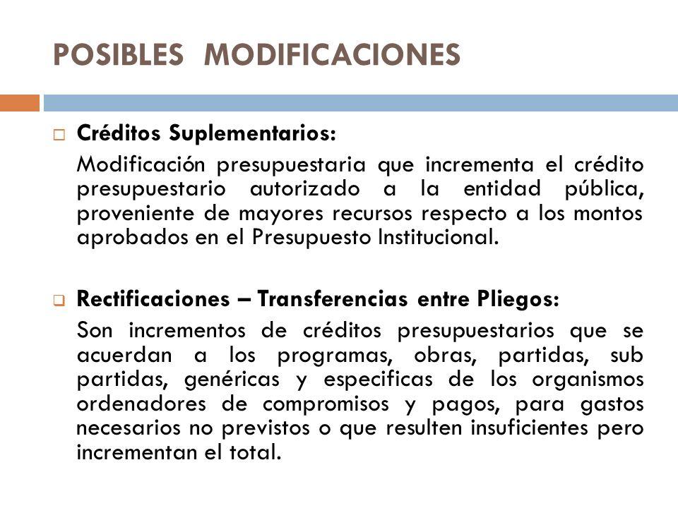 POSIBLES MODIFICACIONES
