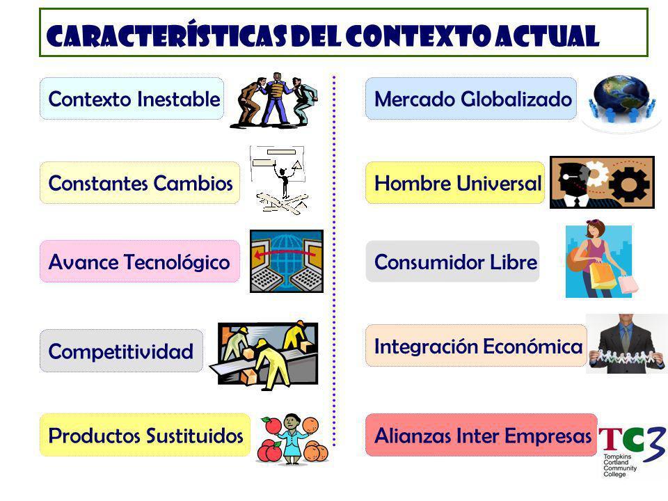 CARACTERÍSTICAS DEL CONTEXTO ACTUAL