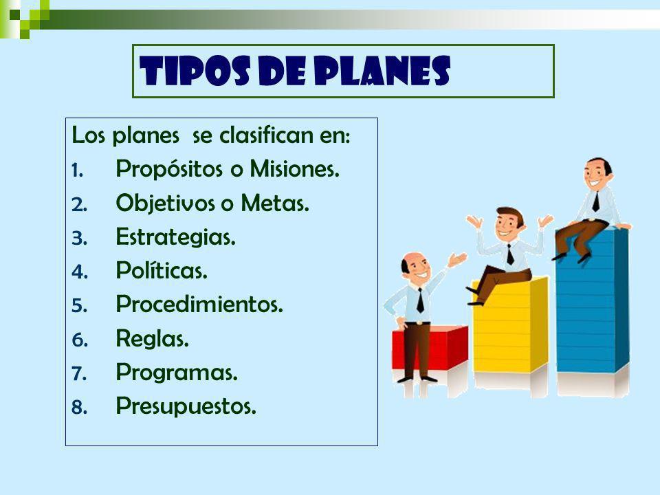 TIPOS DE PLANES Los planes se clasifican en: Propósitos o Misiones.