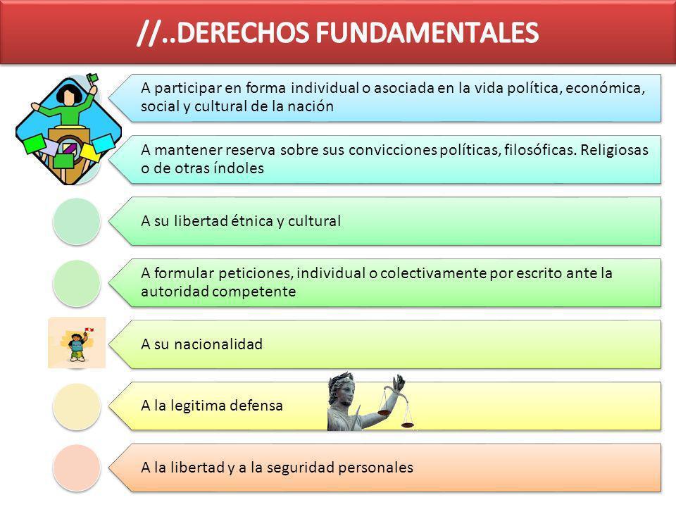//..DERECHOS FUNDAMENTALES
