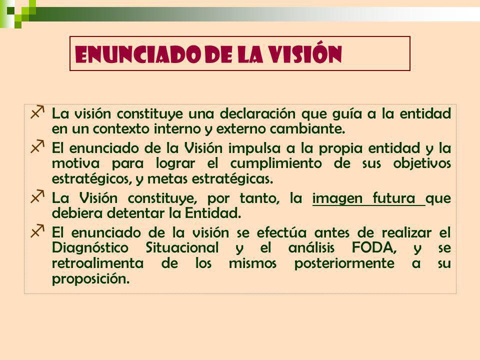 Enunciado de la visión La visión constituye una declaración que guía a la entidad en un contexto interno y externo cambiante.