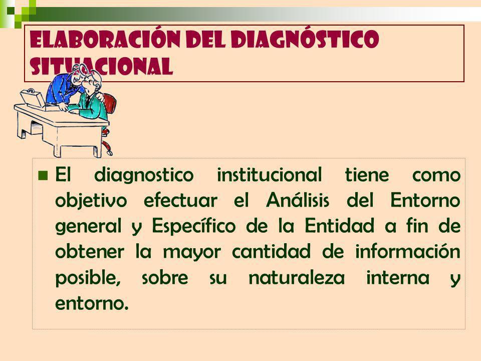 Elaboración del diagnóstico situacional
