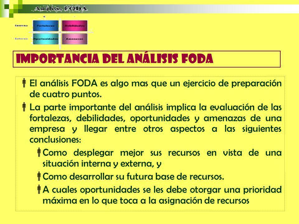 Importancia del análisis foda