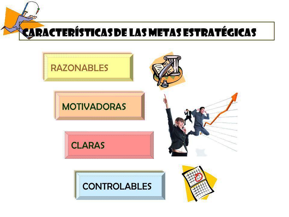 Características de las Metas estratégicas