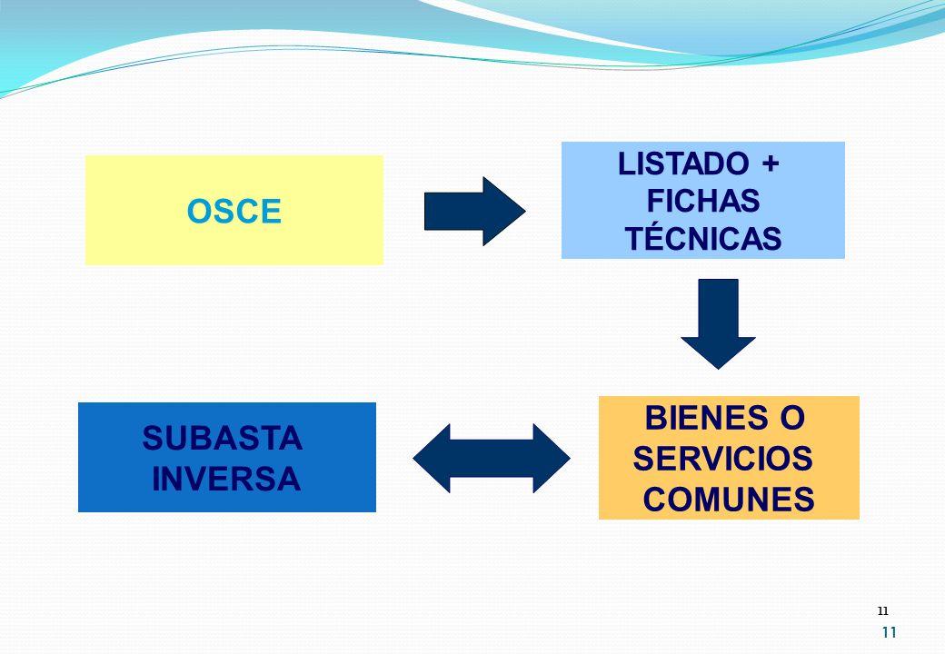 OSCE BIENES O SERVICIOS COMUNES SUBASTA INVERSA