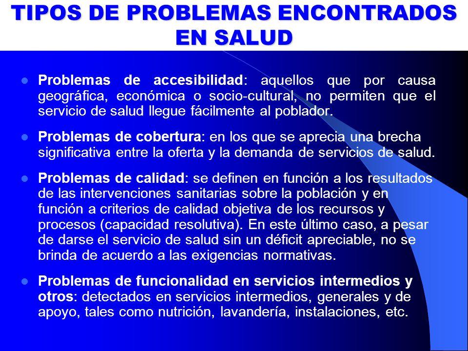 TIPOS DE PROBLEMAS ENCONTRADOS EN SALUD