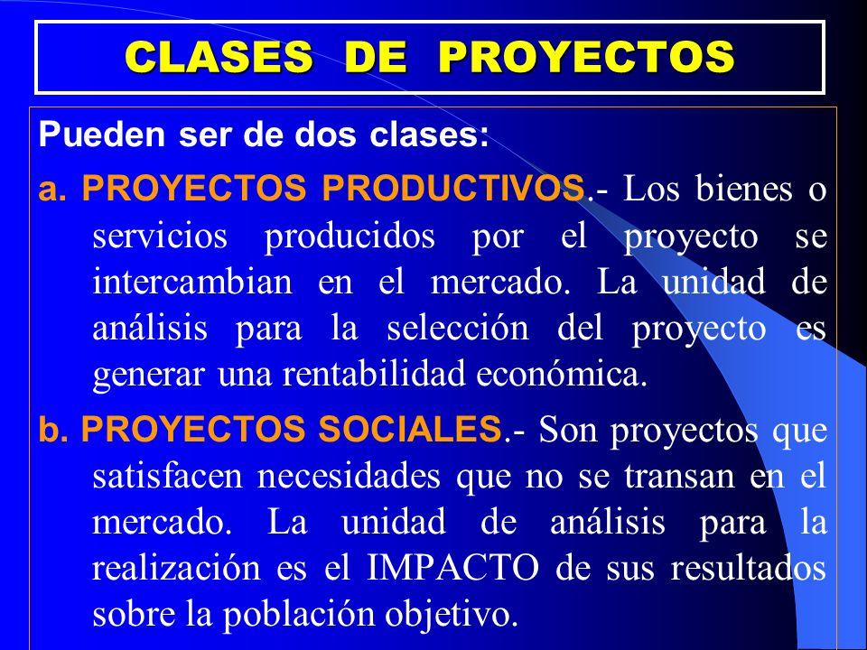 CLASES DE PROYECTOS Pueden ser de dos clases: