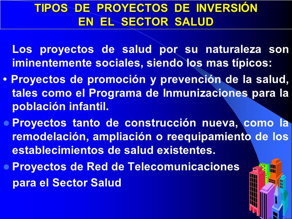 TIPOS DE PROYECTOS DE INVERSIÓN EN EL SECTOR SALUD