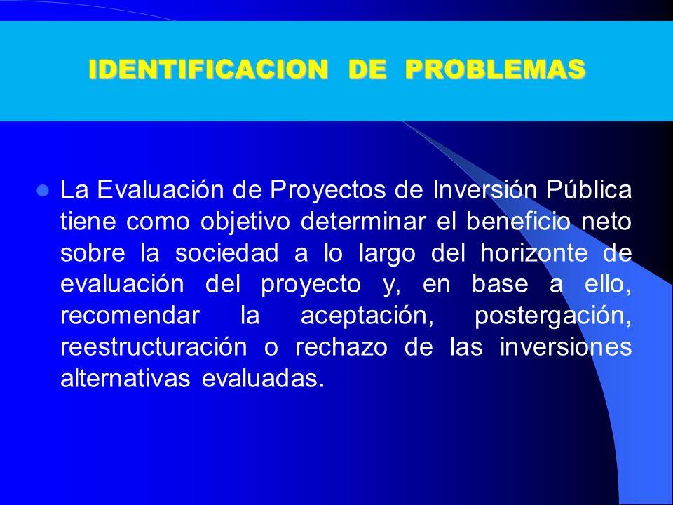 IDENTIFICACION DE PROBLEMAS