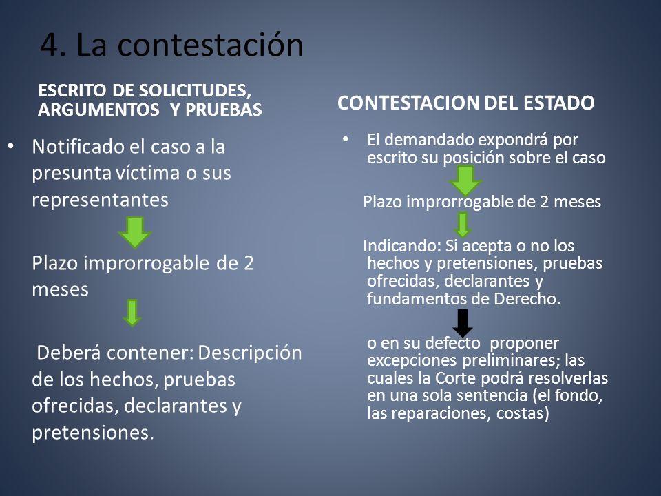 4. La contestación CONTESTACION DEL ESTADO