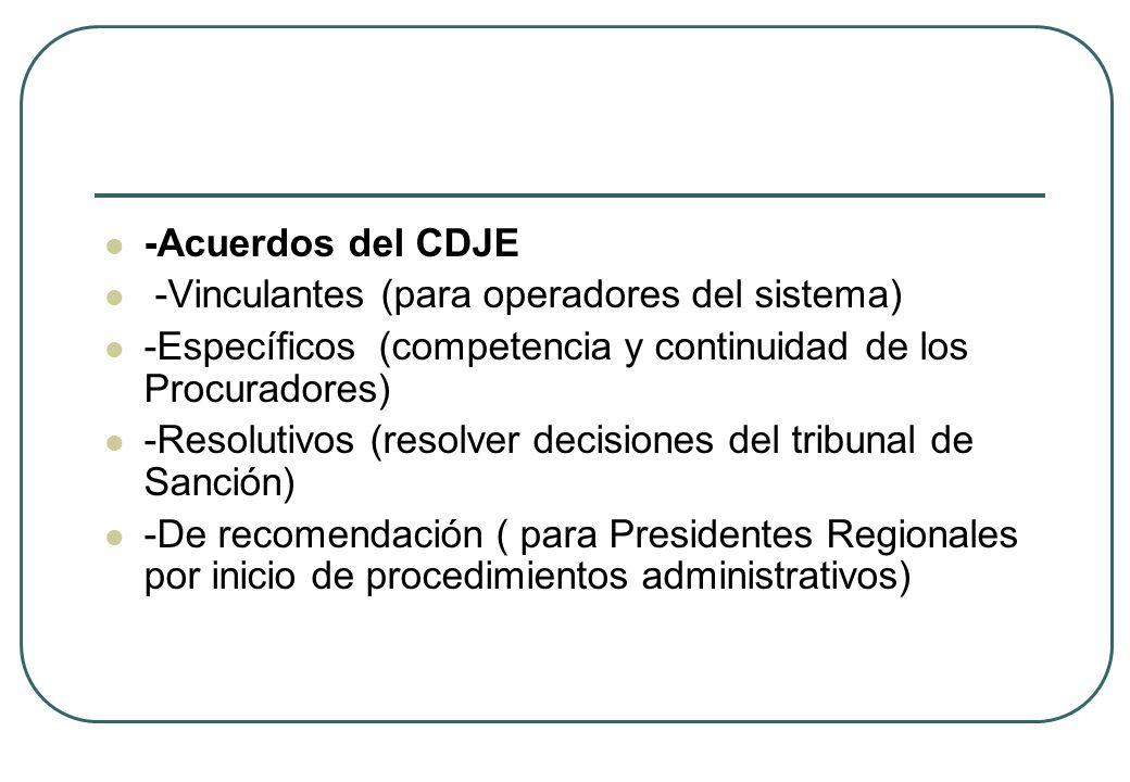 -Acuerdos del CDJE -Vinculantes (para operadores del sistema) -Específicos (competencia y continuidad de los Procuradores)
