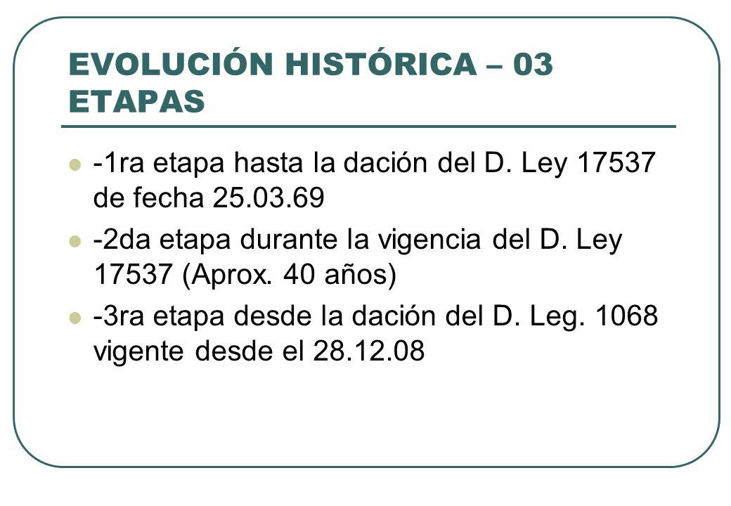 EVOLUCIÓN HISTÓRICA – 03 ETAPAS