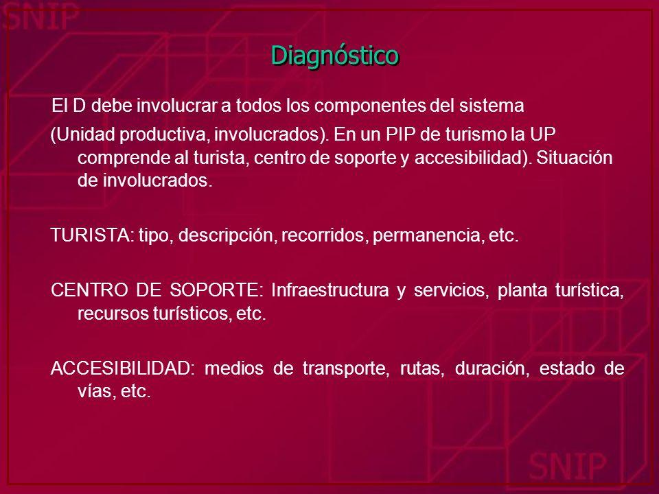 Diagnóstico El D debe involucrar a todos los componentes del sistema