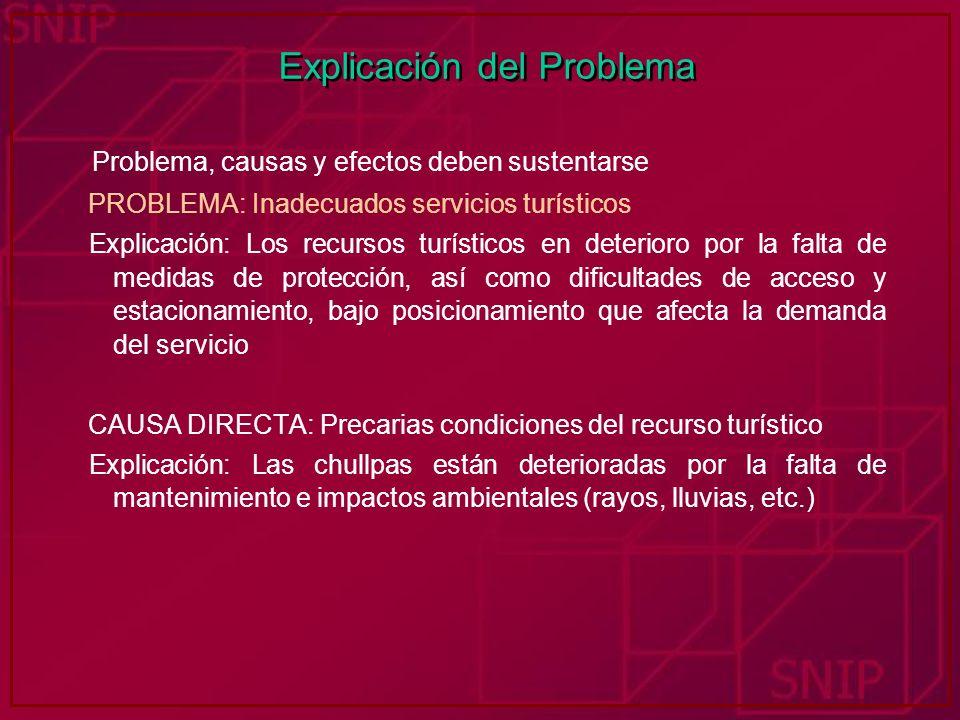 Explicación del Problema