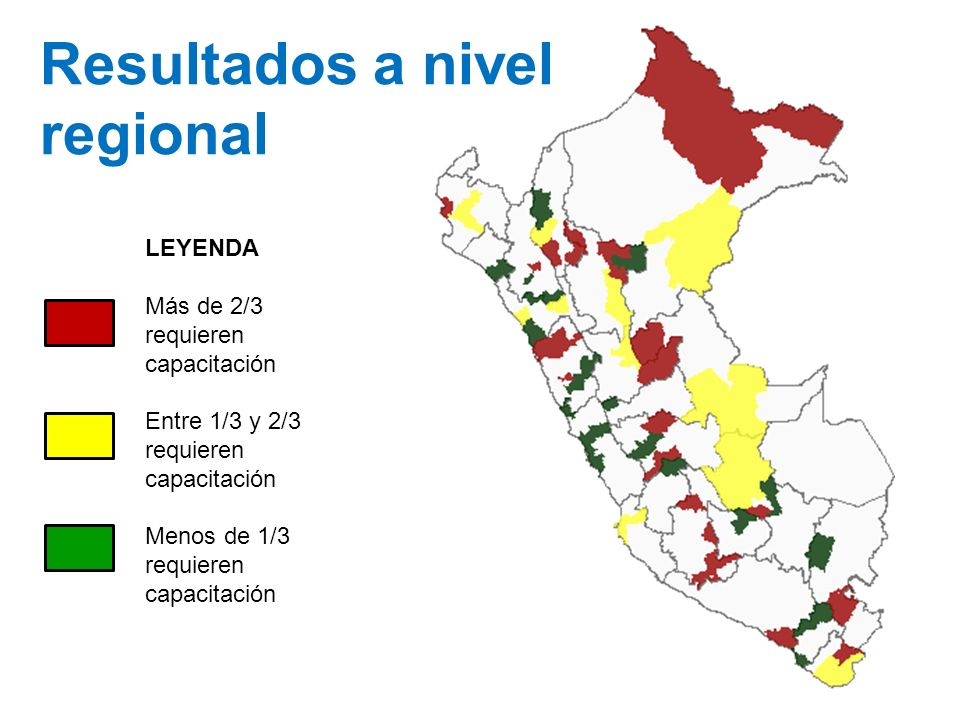 Resultados a nivel regional