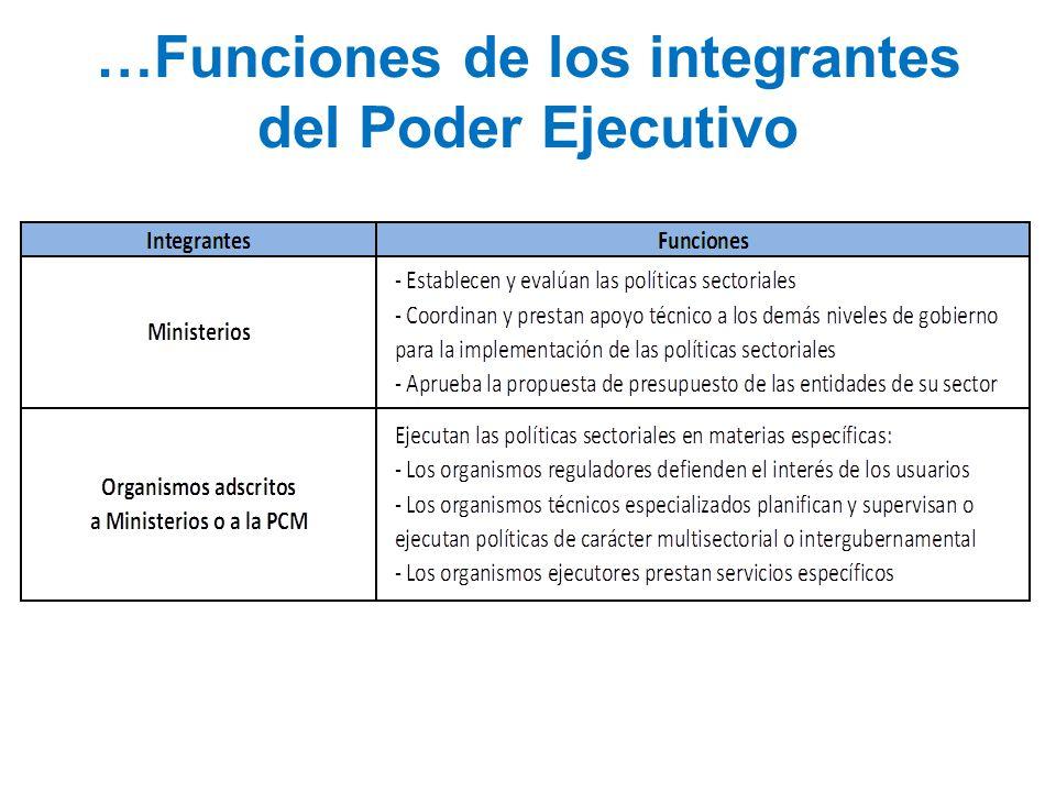 …Funciones de los integrantes del Poder Ejecutivo