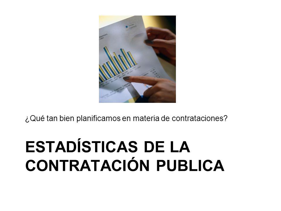 Estadísticas de LA contratación publica