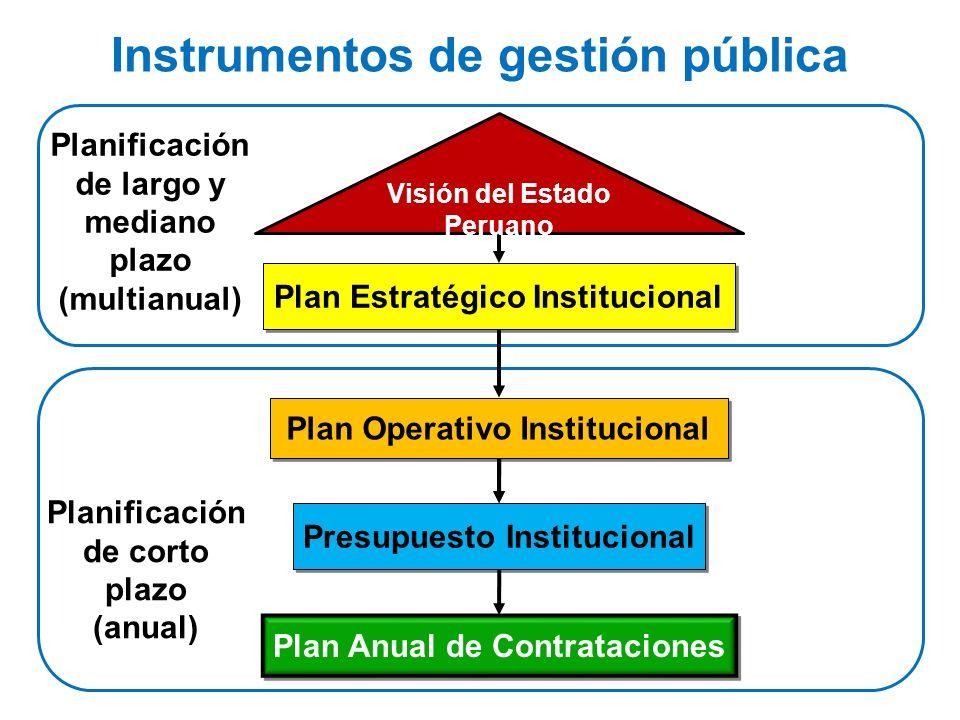 Instrumentos de gestión pública