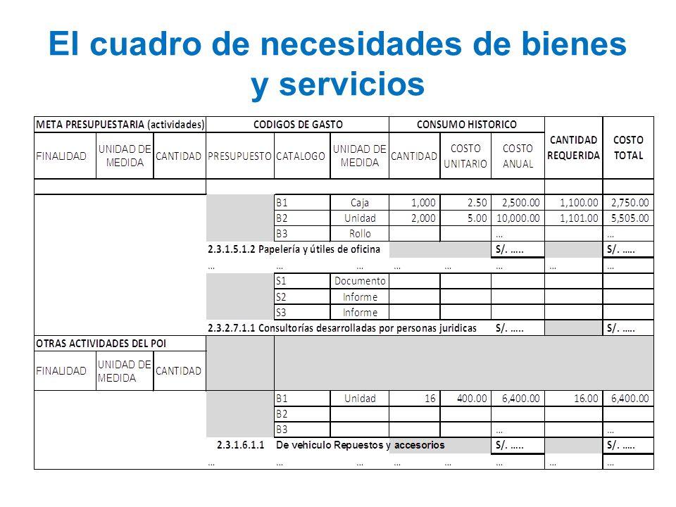 El cuadro de necesidades de bienes y servicios