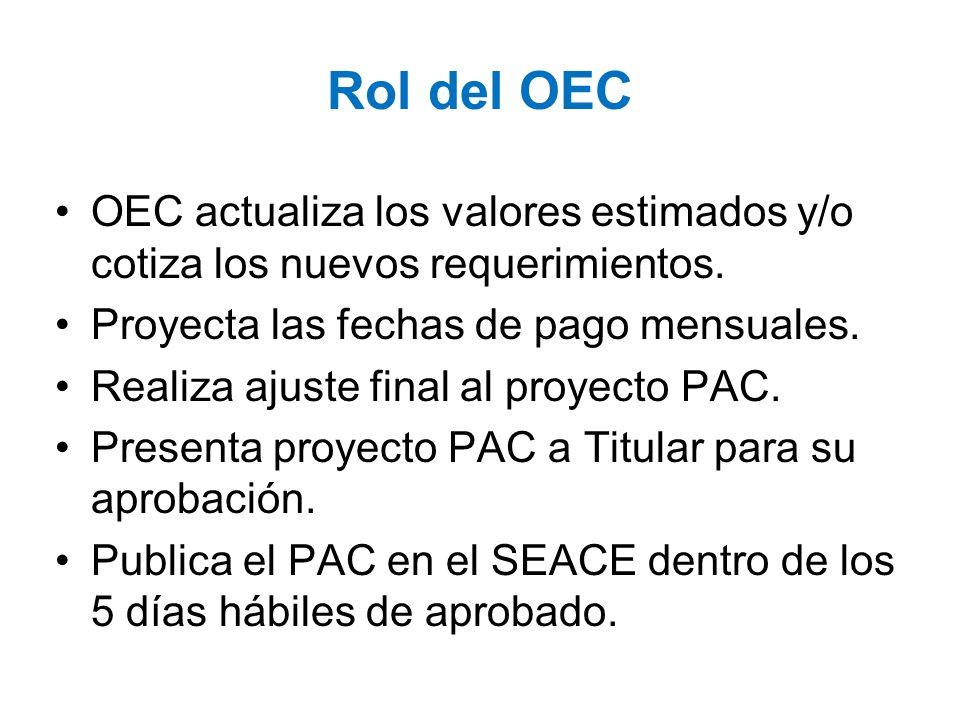 Rol del OEC OEC actualiza los valores estimados y/o cotiza los nuevos requerimientos. Proyecta las fechas de pago mensuales.