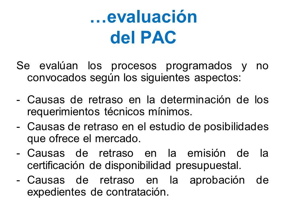 …evaluación del PAC Se evalúan los procesos programados y no convocados según los siguientes aspectos: