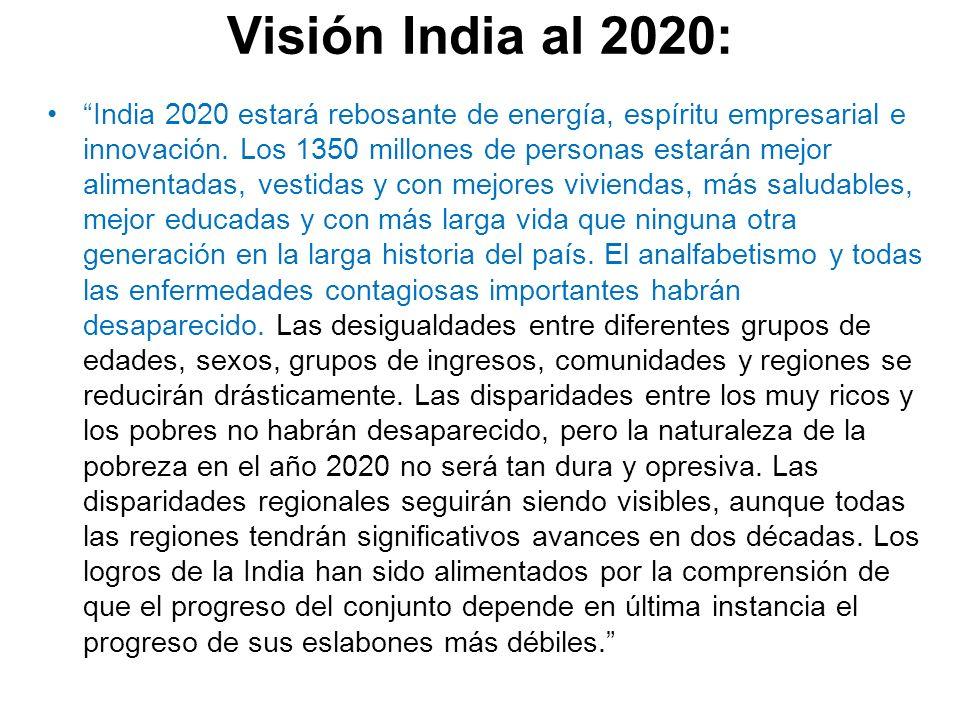 Visión India al 2020: