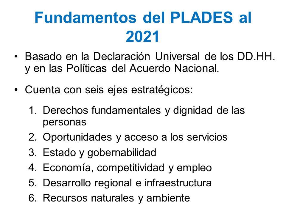 Fundamentos del PLADES al 2021