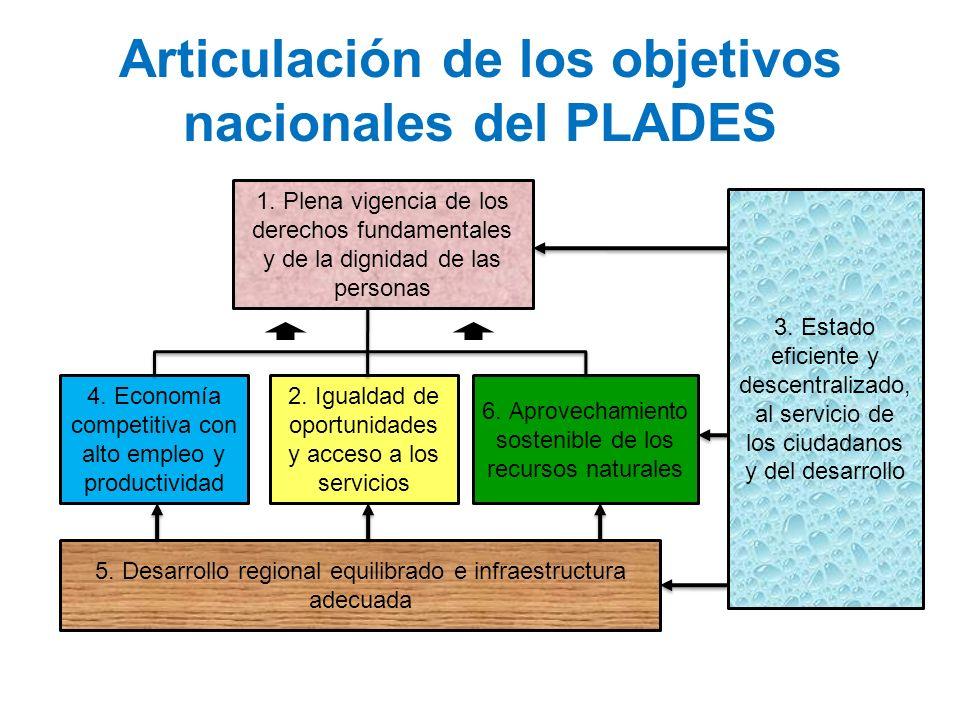 Articulación de los objetivos nacionales del PLADES