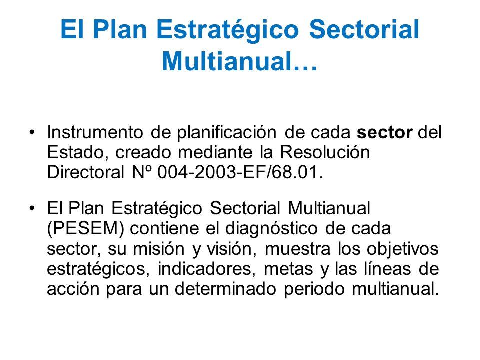 El Plan Estratégico Sectorial Multianual…
