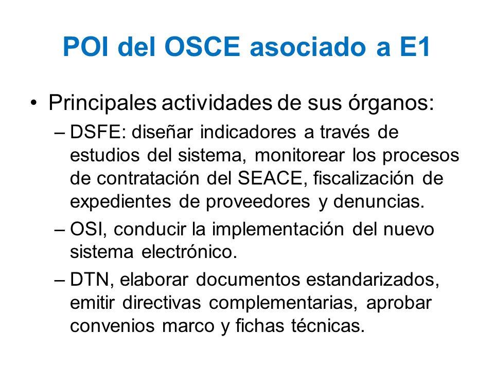 POI del OSCE asociado a E1
