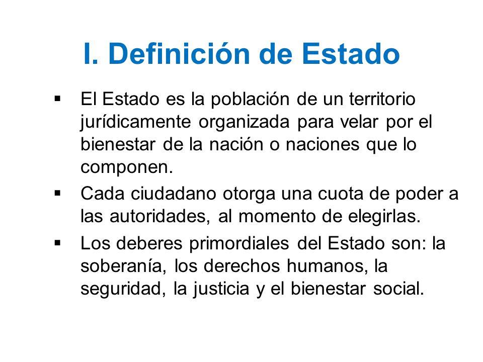 I. Definición de Estado