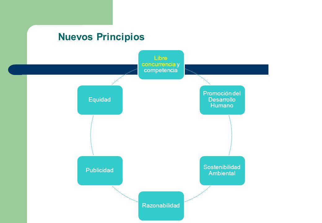 Nuevos Principios Libre concurrencia y competencia