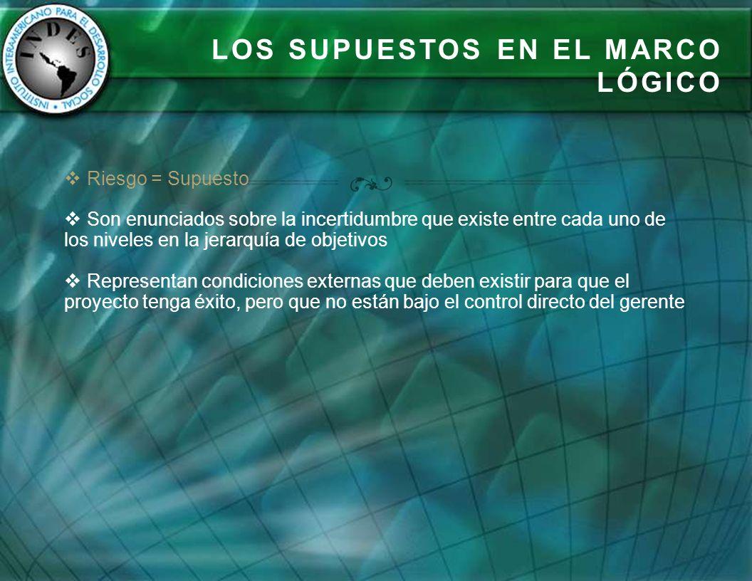 LOS SUPUESTOS EN EL MARCO LÓGICO