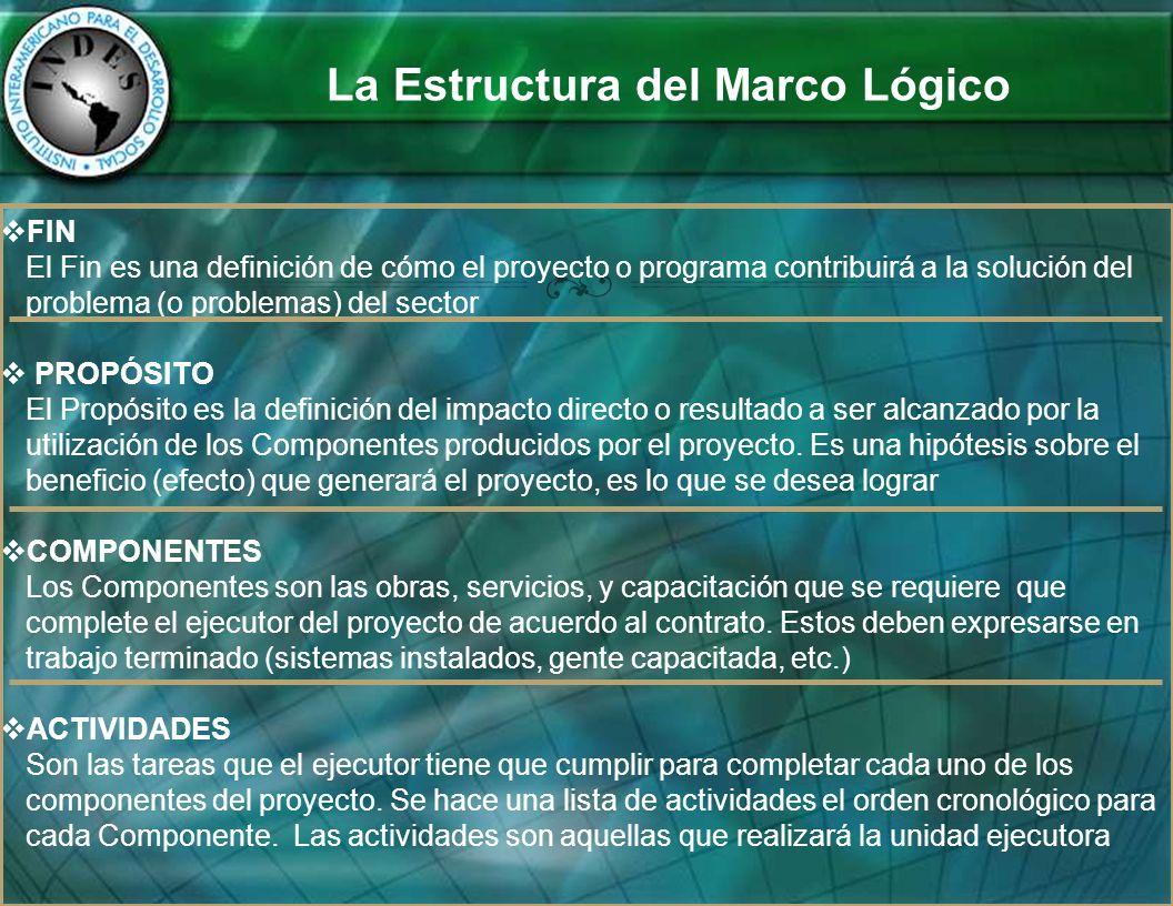La Estructura del Marco Lógico
