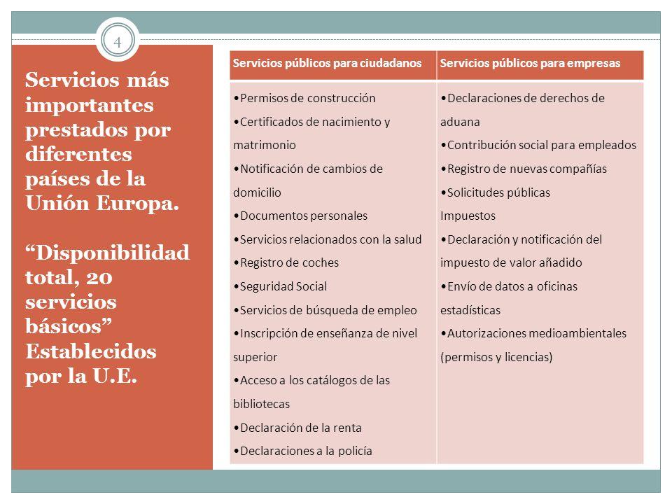 Servicios públicos para ciudadanos