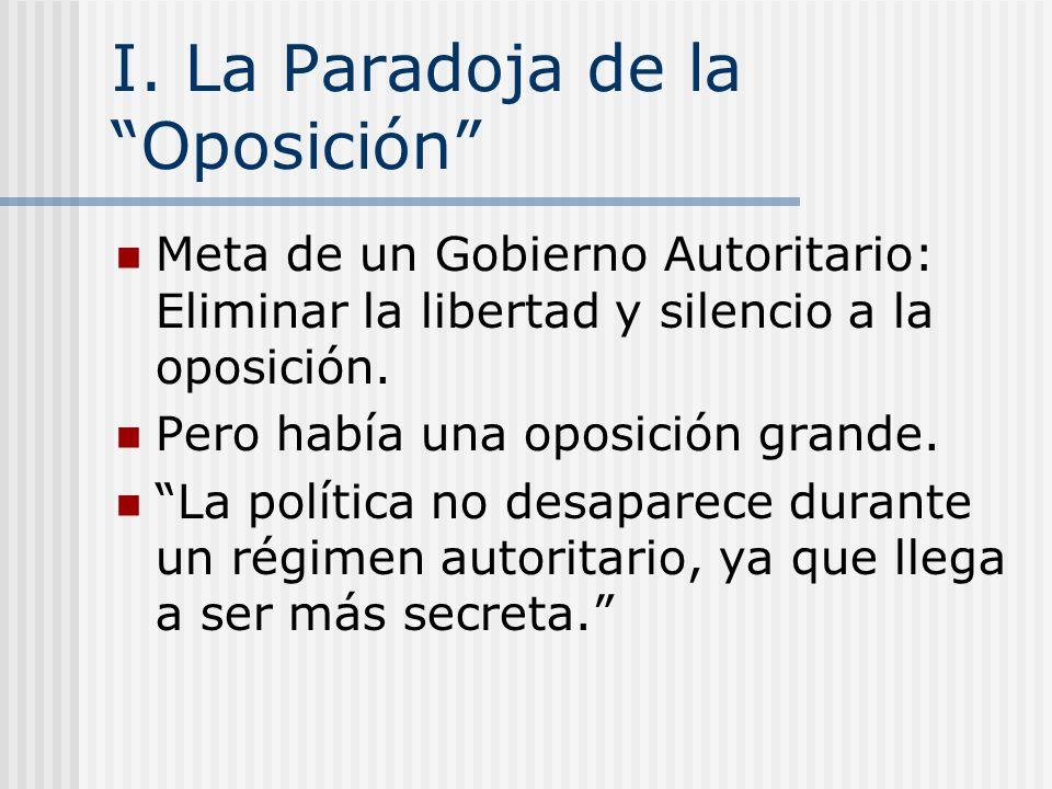 I. La Paradoja de la Oposición