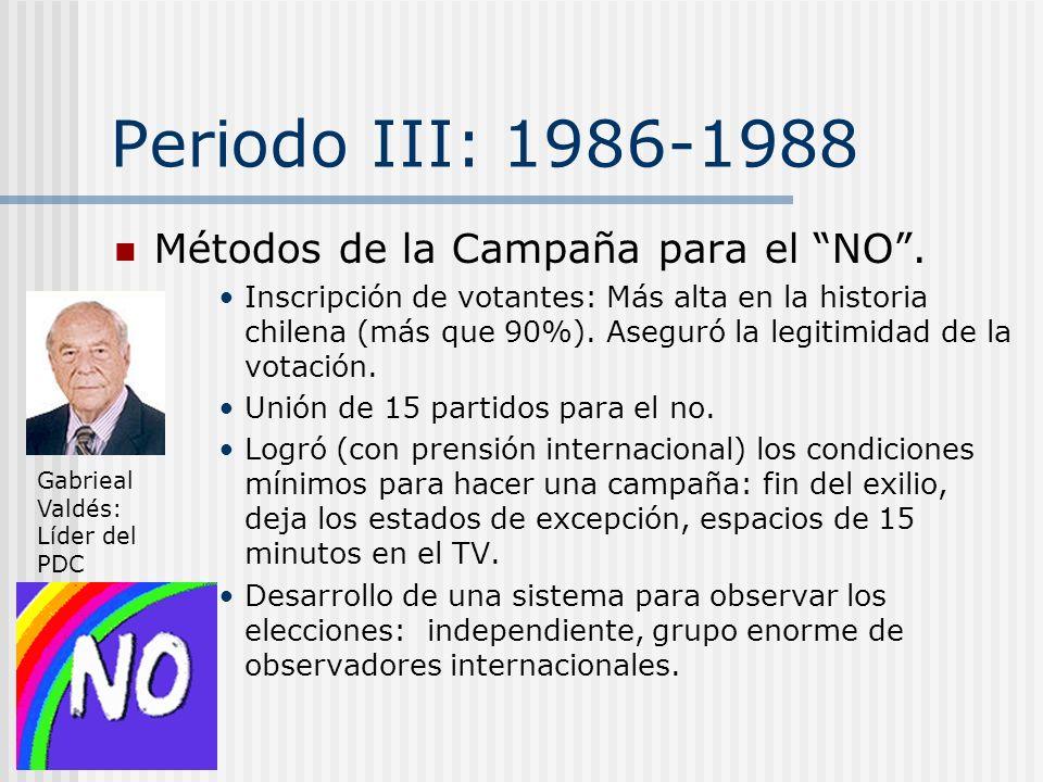 Periodo III: 1986-1988 Métodos de la Campaña para el NO .