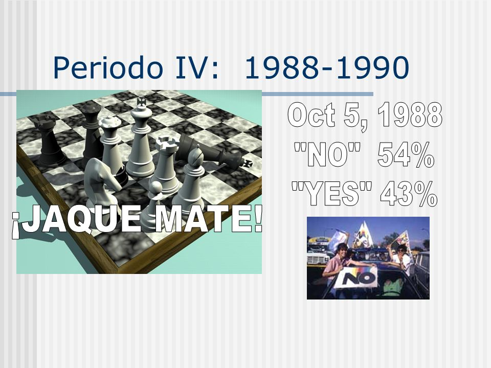 Periodo IV: 1988-1990 Oct 5, 1988 NO 54% YES 43% ¡JAQUE MATE!
